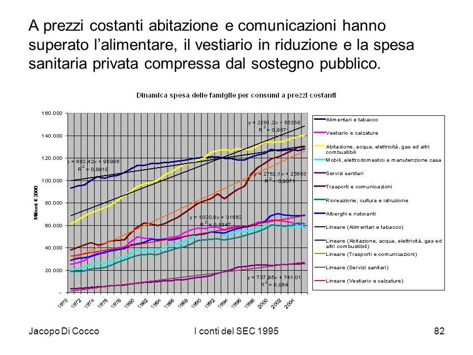Jacopo Di CoccoI conti del SEC 199582 A prezzi costanti abitazione e comunicazioni hanno superato lalimentare, il vestiario in riduzione e la spesa sa
