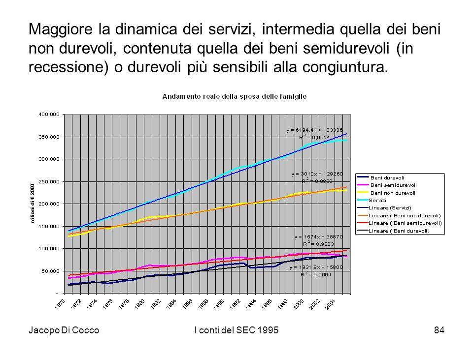 Jacopo Di CoccoI conti del SEC 199584 Maggiore la dinamica dei servizi, intermedia quella dei beni non durevoli, contenuta quella dei beni semidurevoli (in recessione) o durevoli più sensibili alla congiuntura.