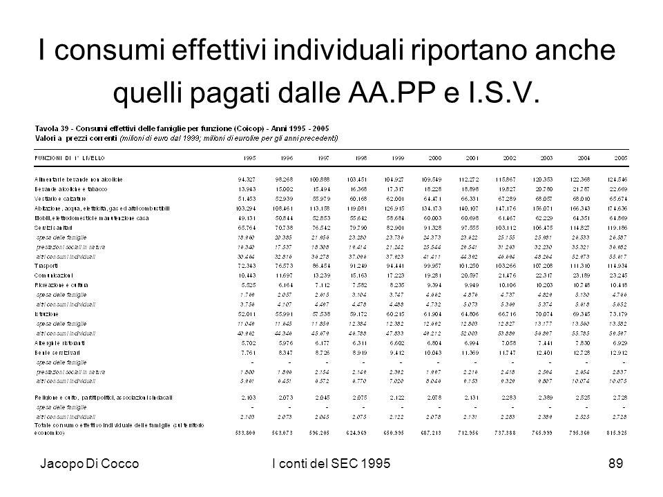 Jacopo Di CoccoI conti del SEC 199589 I consumi effettivi individuali riportano anche quelli pagati dalle AA.PP e I.S.V.