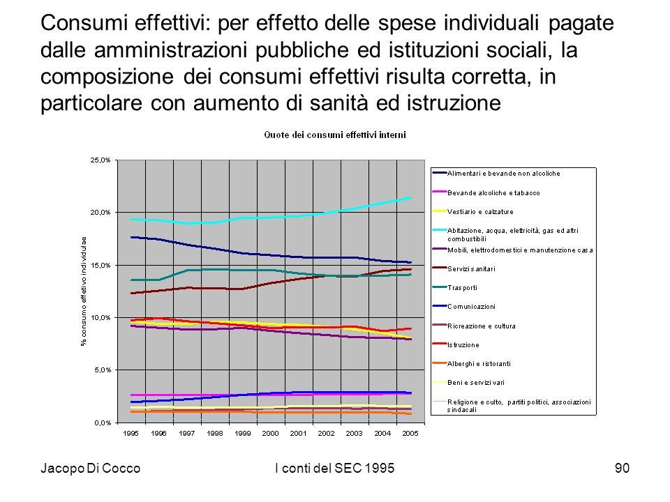 Jacopo Di CoccoI conti del SEC 199590 Consumi effettivi: per effetto delle spese individuali pagate dalle amministrazioni pubbliche ed istituzioni soc