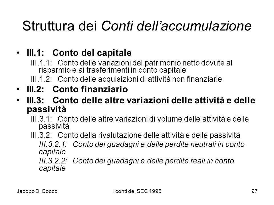 Jacopo Di CoccoI conti del SEC 199597 Struttura dei Conti dellaccumulazione III.1: Conto del capitale III.1.1: Conto delle variazioni del patrimonio netto dovute al risparmio e ai trasferimenti in conto capitale III.1.2: Conto delle acquisizioni di attività non finanziarie III.2: Conto finanziario III.3: Conto delle altre variazioni delle attività e delle passività III.3.1: Conto delle altre variazioni di volume delle attività e delle passività III.3.2: Conto della rivalutazione delle attività e delle passività III.3.2.1: Conto dei guadagni e delle perdite neutrali in conto capitale III.3.2.2: Conto dei guadagni e delle perdite reali in conto capitale