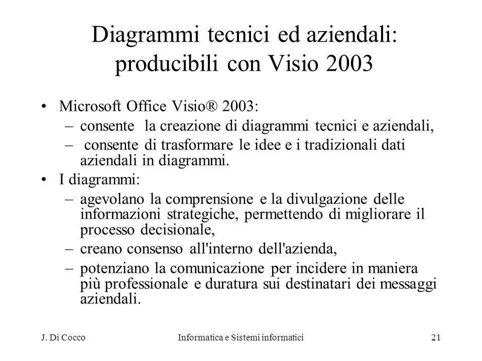 J. Di CoccoInformatica e Sistemi informatici21 Diagrammi tecnici ed aziendali: producibili con Visio 2003 Microsoft Office Visio® 2003: –consente la c