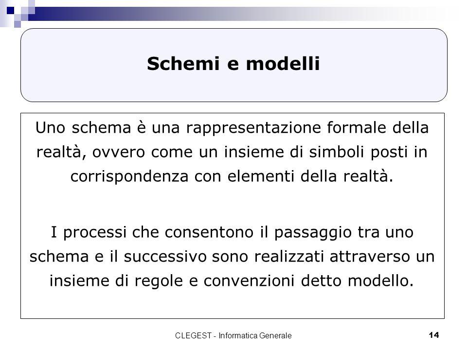 CLEGEST - Informatica Generale14 Schemi e modelli Uno schema è una rappresentazione formale della realtà, ovvero come un insieme di simboli posti in c