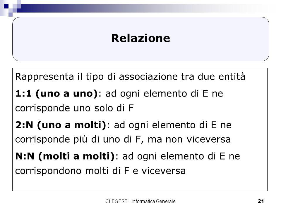 CLEGEST - Informatica Generale21 Relazione Rappresenta il tipo di associazione tra due entità 1:1 (uno a uno): ad ogni elemento di E ne corrisponde uno solo di F 2:N (uno a molti): ad ogni elemento di E ne corrisponde più di uno di F, ma non viceversa N:N (molti a molti): ad ogni elemento di E ne corrispondono molti di F e viceversa