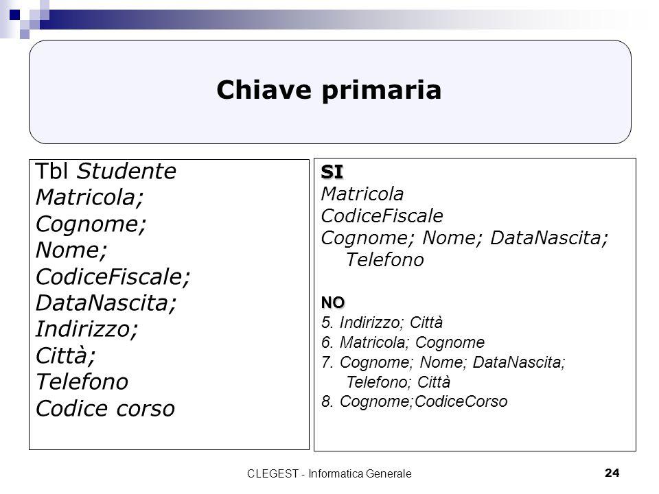 CLEGEST - Informatica Generale24 Chiave primaria Tbl Studente Matricola; Cognome; Nome; CodiceFiscale; DataNascita; Indirizzo; Città; Telefono Codice corso SI Matricola CodiceFiscale Cognome; Nome; DataNascita; TelefonoNO 5.