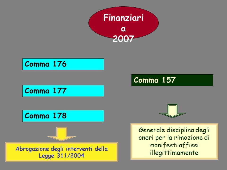 Abrogazione degli interventi della Legge 311/2004 Finanziari a 2007 Comma 176 Comma 177 Comma 178 Comma 157 Generale disciplina degli oneri per la rim