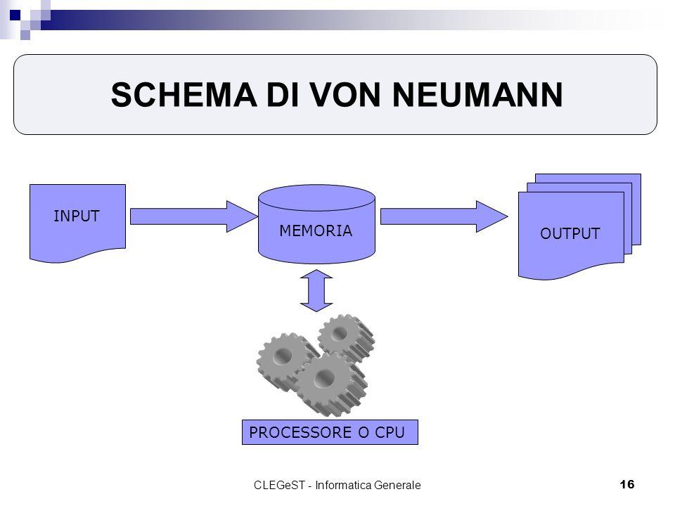 CLEGeST - Informatica Generale16 SCHEMA DI VON NEUMANN INPUT MEMORIA OUTPUT PROCESSORE O CPU