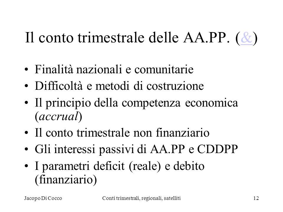 Jacopo Di CoccoConti trimestrali, regionali, satelliti12 Il conto trimestrale delle AA.PP.