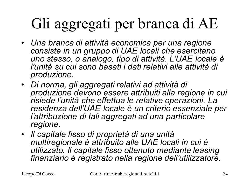 Jacopo Di CoccoConti trimestrali, regionali, satelliti24 Gli aggregati per branca di AE Una branca di attività economica per una regione consiste in un gruppo di UAE locali che esercitano uno stesso, o analogo, tipo di attività.