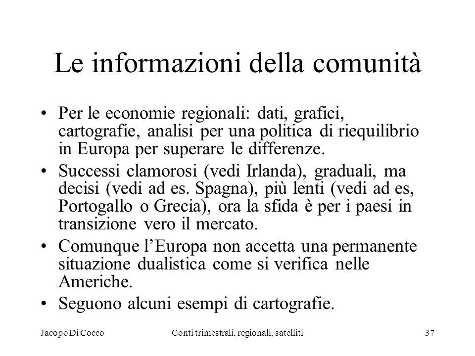 Jacopo Di CoccoConti trimestrali, regionali, satelliti37 Le informazioni della comunità Per le economie regionali: dati, grafici, cartografie, analisi per una politica di riequilibrio in Europa per superare le differenze.