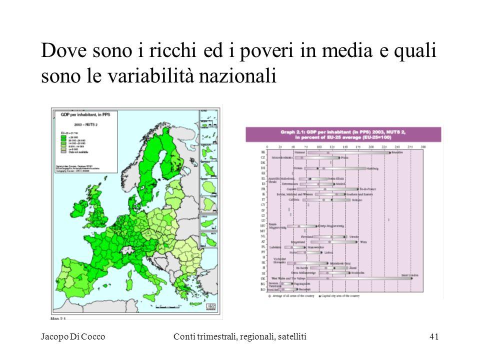 Jacopo Di CoccoConti trimestrali, regionali, satelliti41 Dove sono i ricchi ed i poveri in media e quali sono le variabilità nazionali