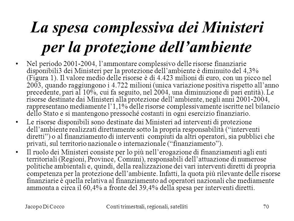 Jacopo Di CoccoConti trimestrali, regionali, satelliti70 La spesa complessiva dei Ministeri per la protezione dellambiente Nel periodo 2001-2004, lammontare complessivo delle risorse finanziarie disponibili3 dei Ministeri per la protezione dellambiente è diminuito del 4,3% (Figura 1).