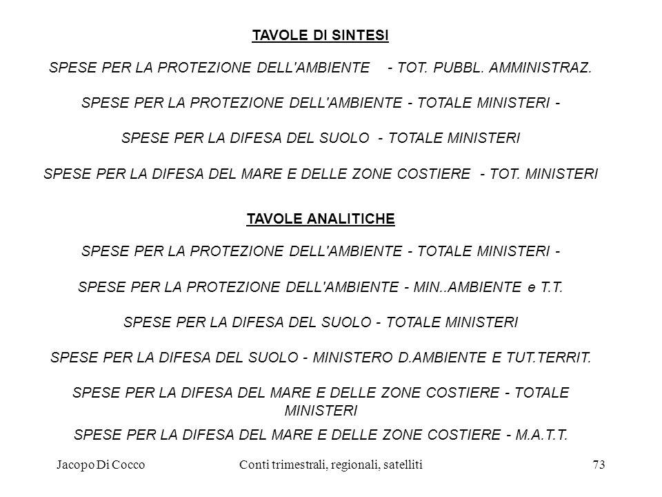 Jacopo Di CoccoConti trimestrali, regionali, satelliti73 TAVOLE DI SINTESI SPESE PER LA PROTEZIONE DELL AMBIENTE - TOT.