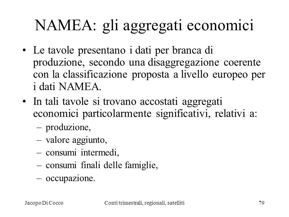 Jacopo Di CoccoConti trimestrali, regionali, satelliti79 NAMEA: gli aggregati economici Le tavole presentano i dati per branca di produzione, secondo una disaggregazione coerente con la classificazione proposta a livello europeo per i dati NAMEA.