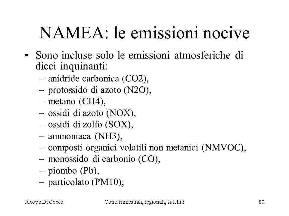 Jacopo Di CoccoConti trimestrali, regionali, satelliti80 NAMEA: le emissioni nocive Sono incluse solo le emissioni atmosferiche di dieci inquinanti: –anidride carbonica (CO2), –protossido di azoto (N2O), –metano (CH4), –ossidi di azoto (NOX), –ossidi di zolfo (SOX), –ammoniaca (NH3), –composti organici volatili non metanici (NMVOC), –monossido di carbonio (CO), –piombo (Pb), –particolato (PM10);