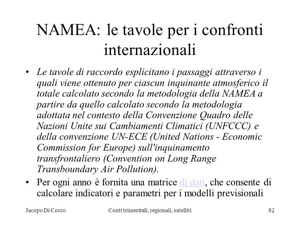Jacopo Di CoccoConti trimestrali, regionali, satelliti82 NAMEA: le tavole per i confronti internazionali Le tavole di raccordo esplicitano i passaggi attraverso i quali viene ottenuto per ciascun inquinante atmosferico il totale calcolato secondo la metodologia della NAMEA a partire da quello calcolato secondo la metodologia adottata nel contesto della Convenzione Quadro delle Nazioni Unite sui Cambiamenti Climatici (UNFCCC) e della convenzione UN-ECE (United Nations - Economic Commission for Europe) sull inquinamento transfrontaliero (Convention on Long Range Transboundary Air Pollution).