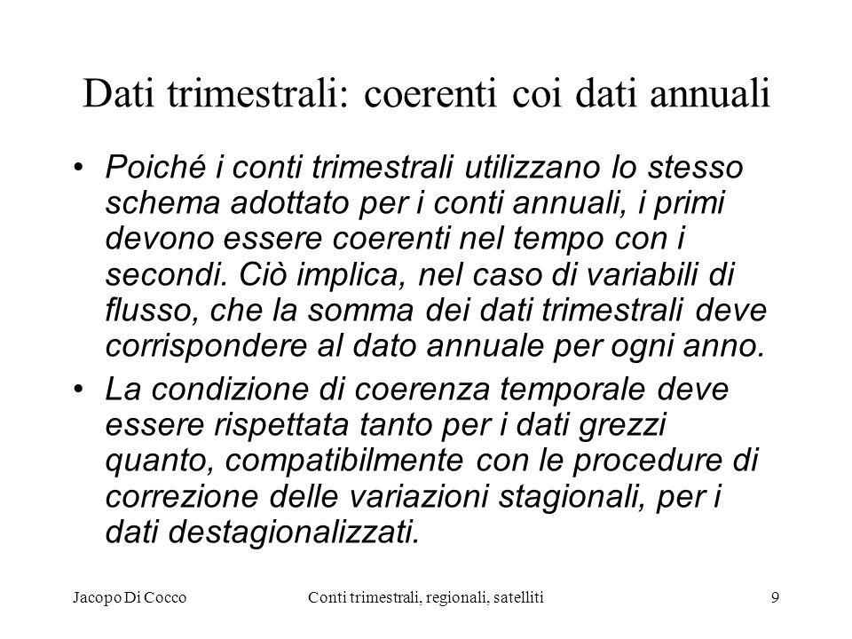 Jacopo Di CoccoConti trimestrali, regionali, satelliti9 Dati trimestrali: coerenti coi dati annuali Poiché i conti trimestrali utilizzano lo stesso schema adottato per i conti annuali, i primi devono essere coerenti nel tempo con i secondi.