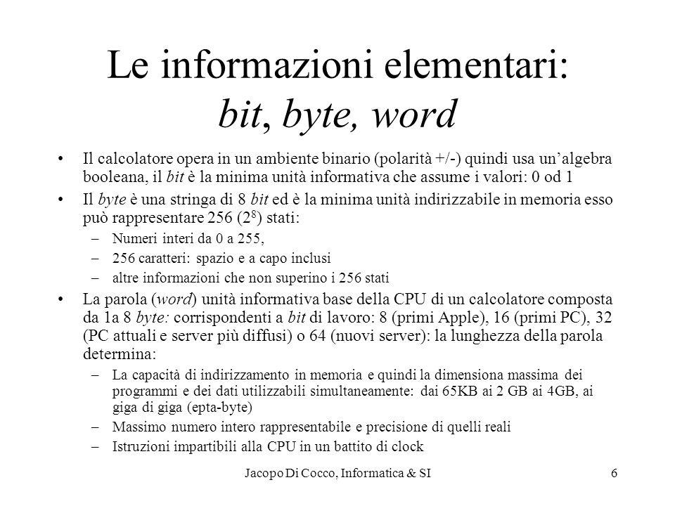 Jacopo Di Cocco, Informatica & SI7 Due conti …..