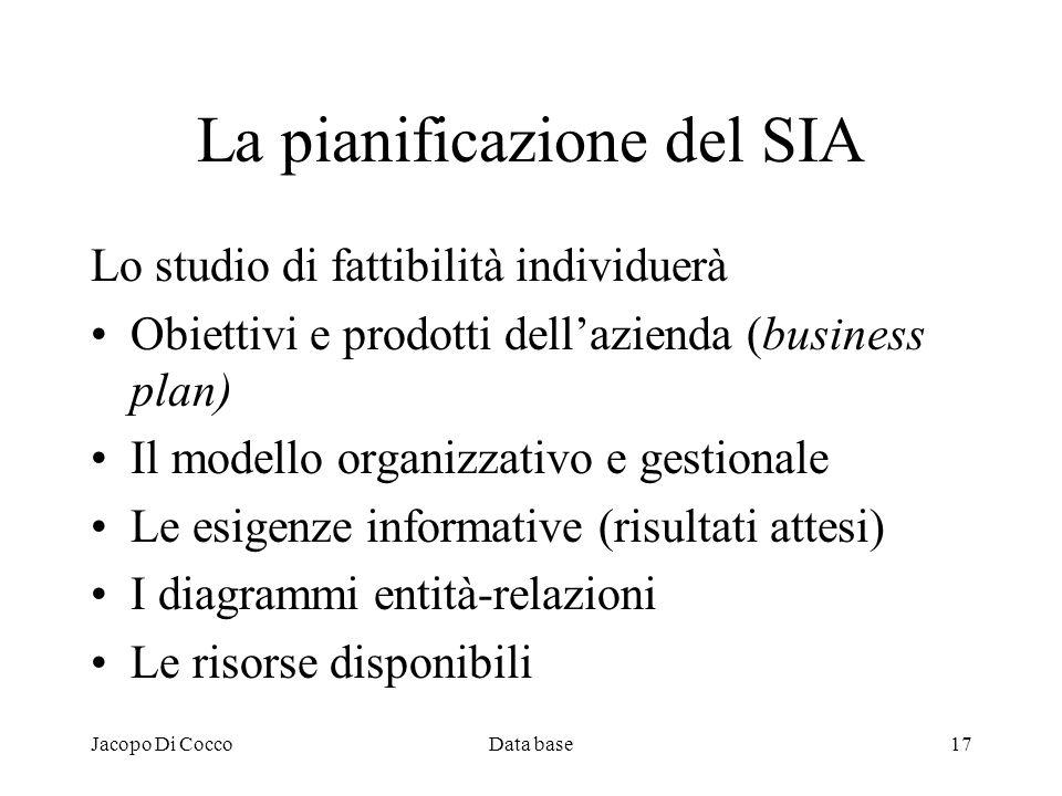 Jacopo Di CoccoData base17 La pianificazione del SIA Lo studio di fattibilità individuerà Obiettivi e prodotti dellazienda (business plan) Il modello