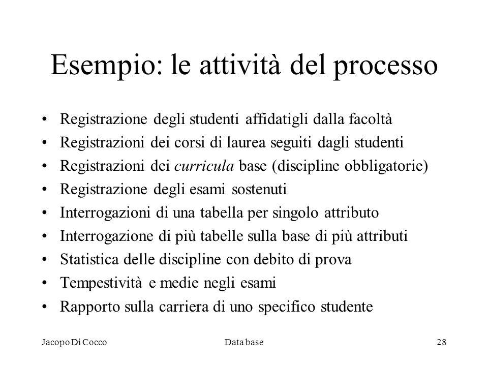 Jacopo Di CoccoData base28 Esempio: le attività del processo Registrazione degli studenti affidatigli dalla facoltà Registrazioni dei corsi di laurea