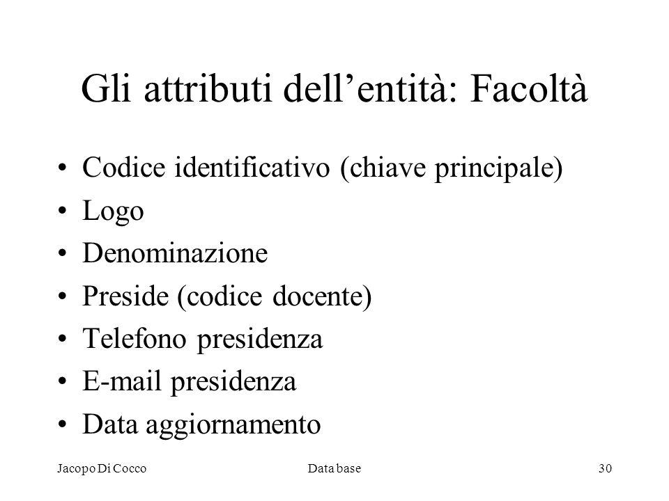 Jacopo Di CoccoData base30 Gli attributi dellentità: Facoltà Codice identificativo (chiave principale) Logo Denominazione Preside (codice docente) Tel
