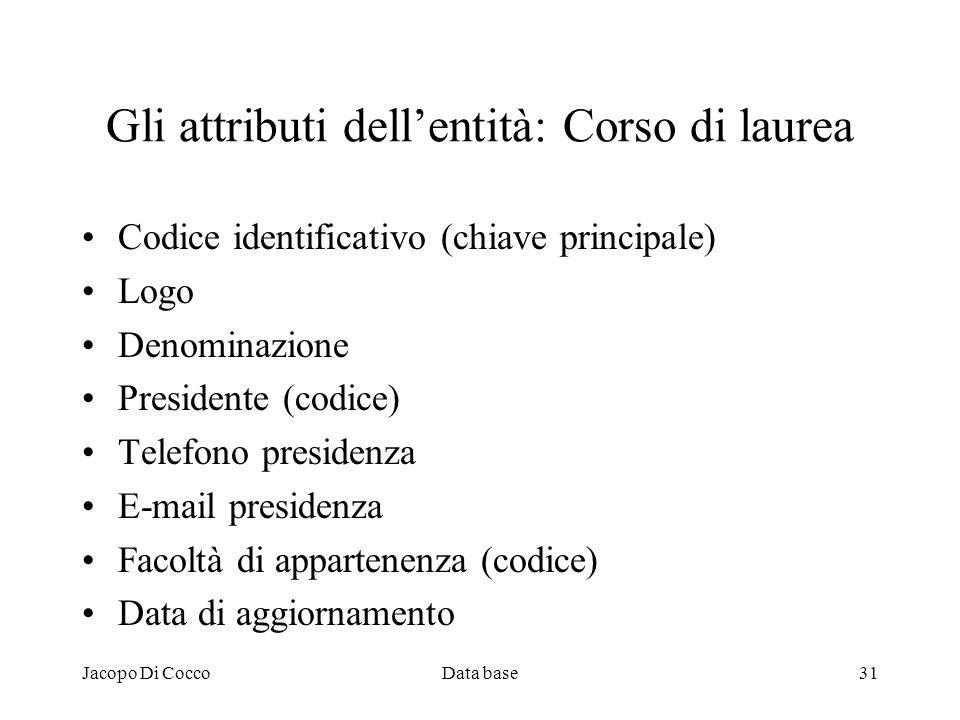 Jacopo Di CoccoData base31 Gli attributi dellentità: Corso di laurea Codice identificativo (chiave principale) Logo Denominazione Presidente (codice)