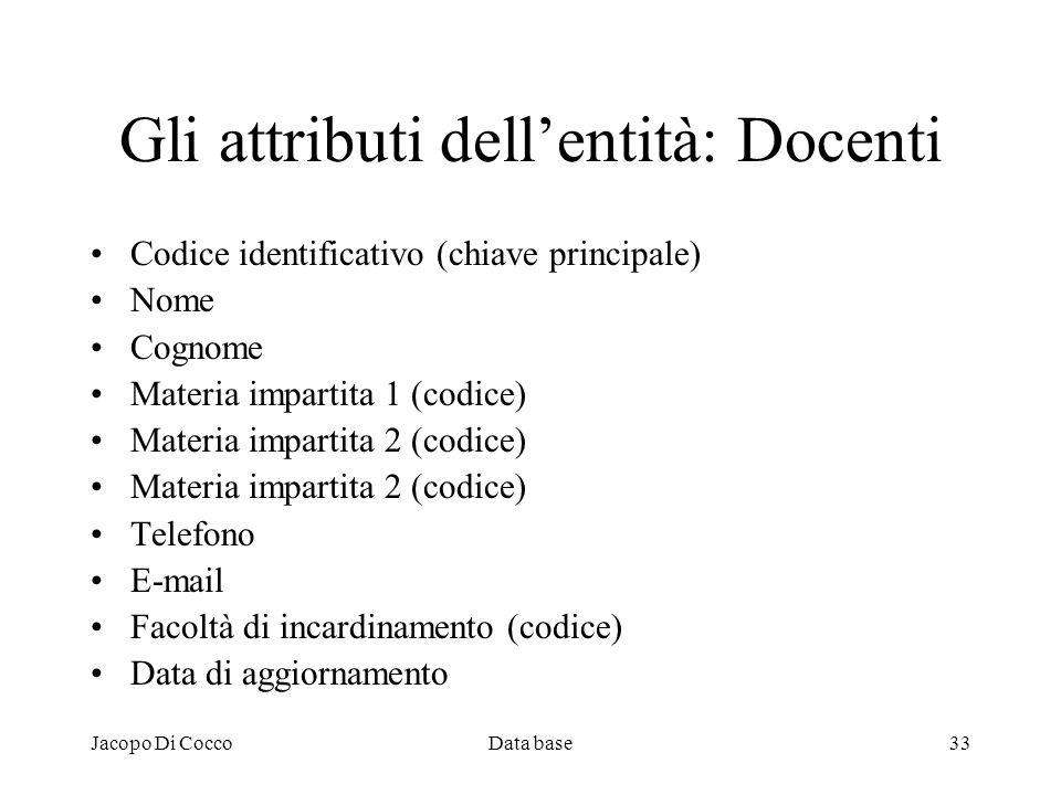 Jacopo Di CoccoData base33 Gli attributi dellentità: Docenti Codice identificativo (chiave principale) Nome Cognome Materia impartita 1 (codice) Mater