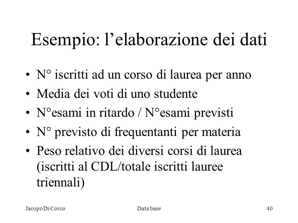 Jacopo Di CoccoData base40 Esempio: lelaborazione dei dati N° iscritti ad un corso di laurea per anno Media dei voti di uno studente N°esami in ritard