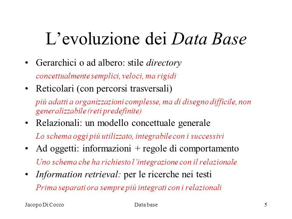 Jacopo Di CoccoData base5 Levoluzione dei Data Base Gerarchici o ad albero: stile directory concettualmente semplici, veloci, ma rigidi Reticolari (co