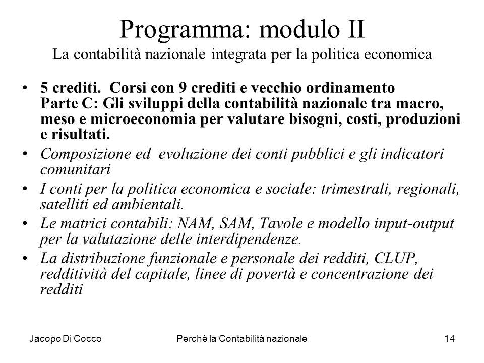 Jacopo Di CoccoPerchè la Contabilità nazionale14 Programma: modulo II La contabilità nazionale integrata per la politica economica 5 crediti. Corsi co