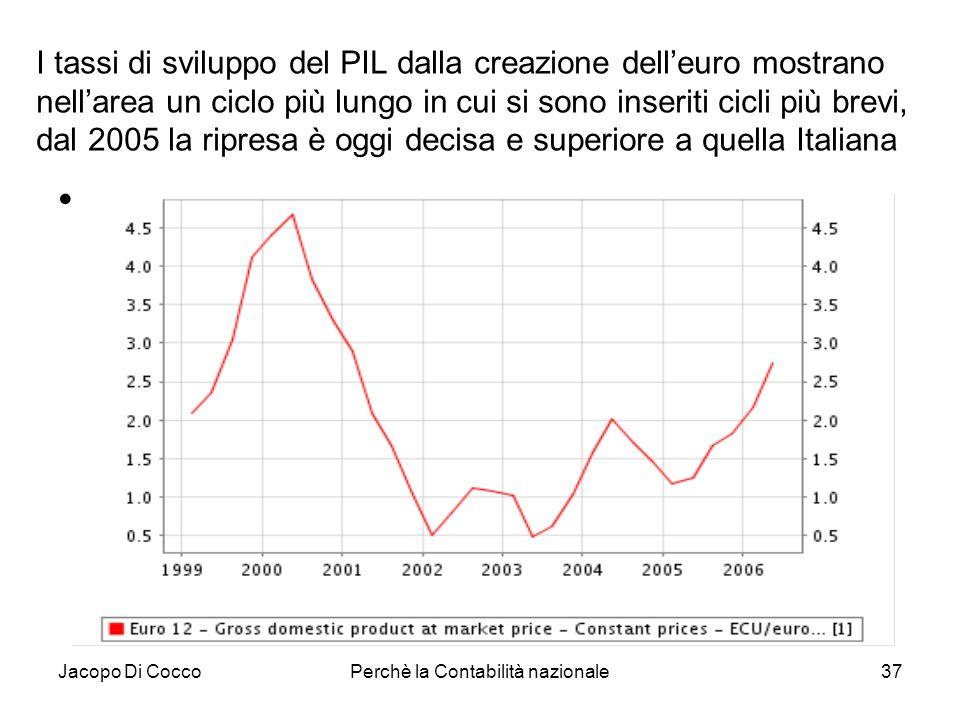 Jacopo Di CoccoPerchè la Contabilità nazionale37 I tassi di sviluppo del PIL dalla creazione delleuro mostrano nellarea un ciclo più lungo in cui si s