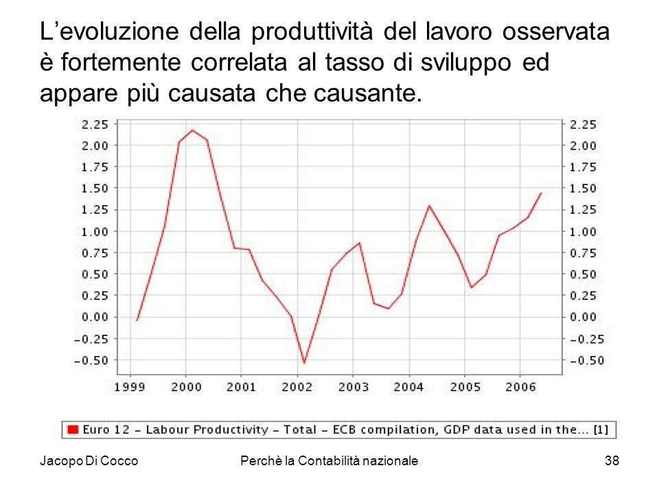 Jacopo Di CoccoPerchè la Contabilità nazionale38 Levoluzione della produttività del lavoro osservata è fortemente correlata al tasso di sviluppo ed ap