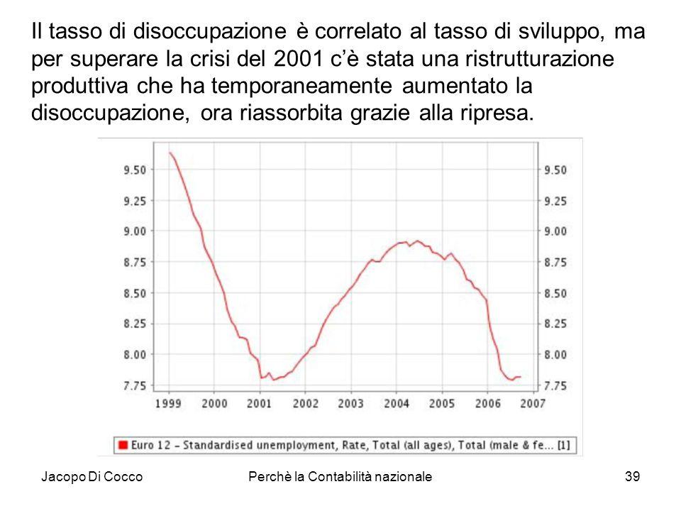 Jacopo Di CoccoPerchè la Contabilità nazionale39 Il tasso di disoccupazione è correlato al tasso di sviluppo, ma per superare la crisi del 2001 cè sta