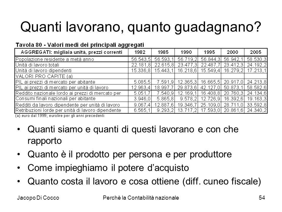 Jacopo Di CoccoPerchè la Contabilità nazionale54 Quanti lavorano, quanto guadagnano? Quanti siamo e quanti di questi lavorano e con che rapporto Quant