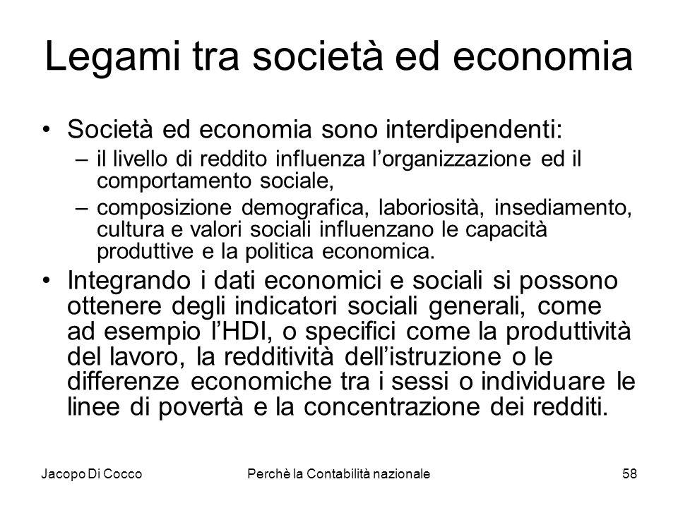 Jacopo Di CoccoPerchè la Contabilità nazionale58 Legami tra società ed economia Società ed economia sono interdipendenti: –il livello di reddito influ