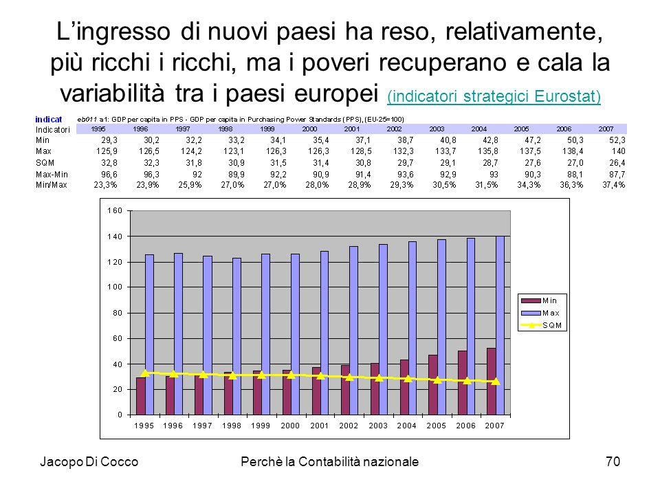 Jacopo Di CoccoPerchè la Contabilità nazionale70 Lingresso di nuovi paesi ha reso, relativamente, più ricchi i ricchi, ma i poveri recuperano e cala l