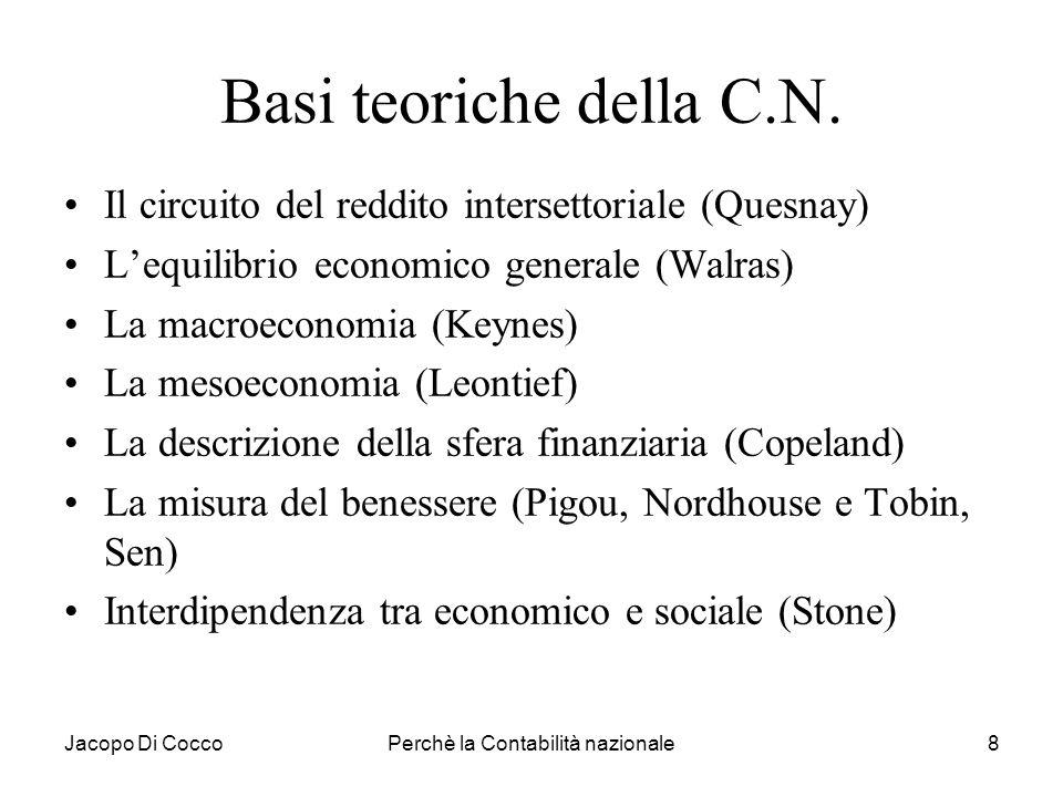 Jacopo Di CoccoPerchè la Contabilità nazionale8 Basi teoriche della C.N. Il circuito del reddito intersettoriale (Quesnay) Lequilibrio economico gener