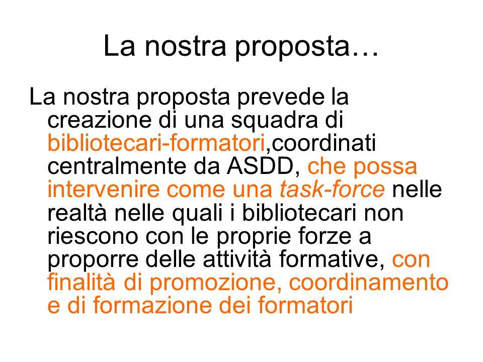 La nostra proposta… La nostra proposta prevede la creazione di una squadra di bibliotecari-formatori,coordinati centralmente da ASDD, che possa interv