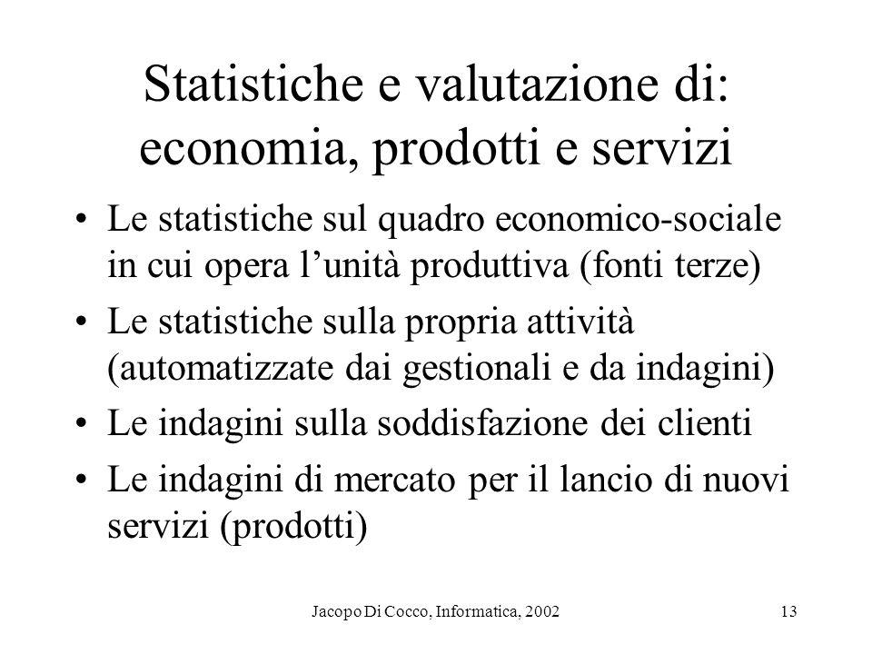 Jacopo Di Cocco, Informatica, 200213 Statistiche e valutazione di: economia, prodotti e servizi Le statistiche sul quadro economico-sociale in cui ope