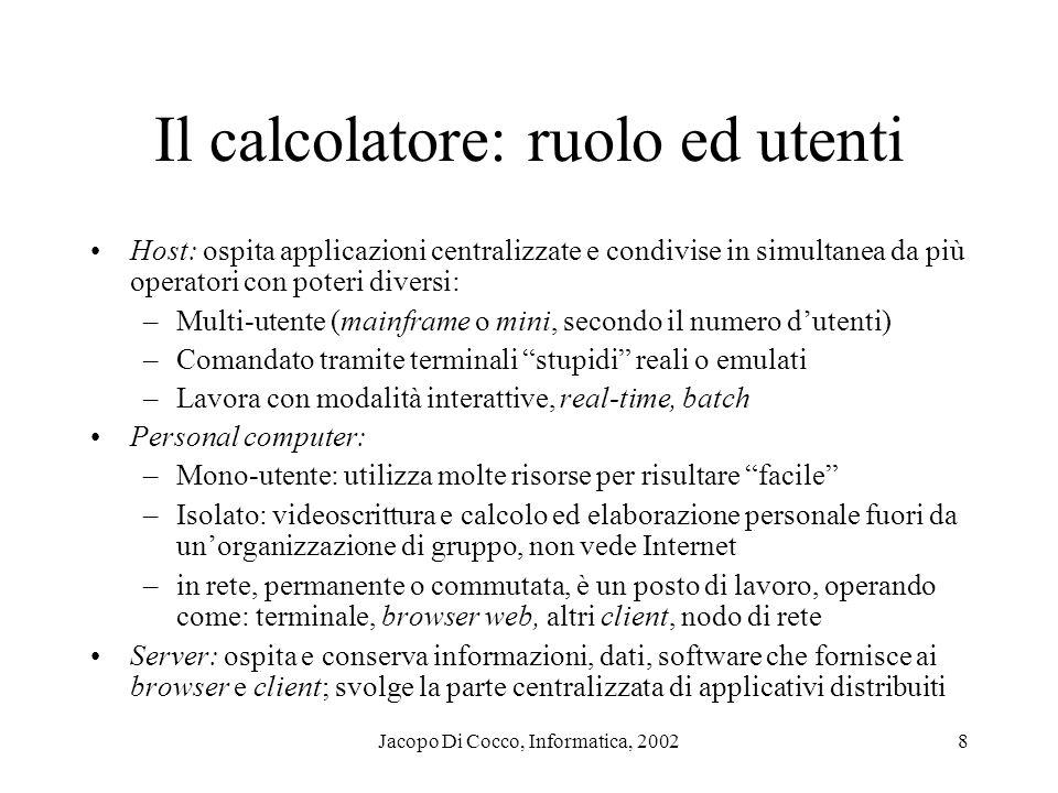 Jacopo Di Cocco, Informatica, 20028 Il calcolatore: ruolo ed utenti Host: ospita applicazioni centralizzate e condivise in simultanea da più operatori