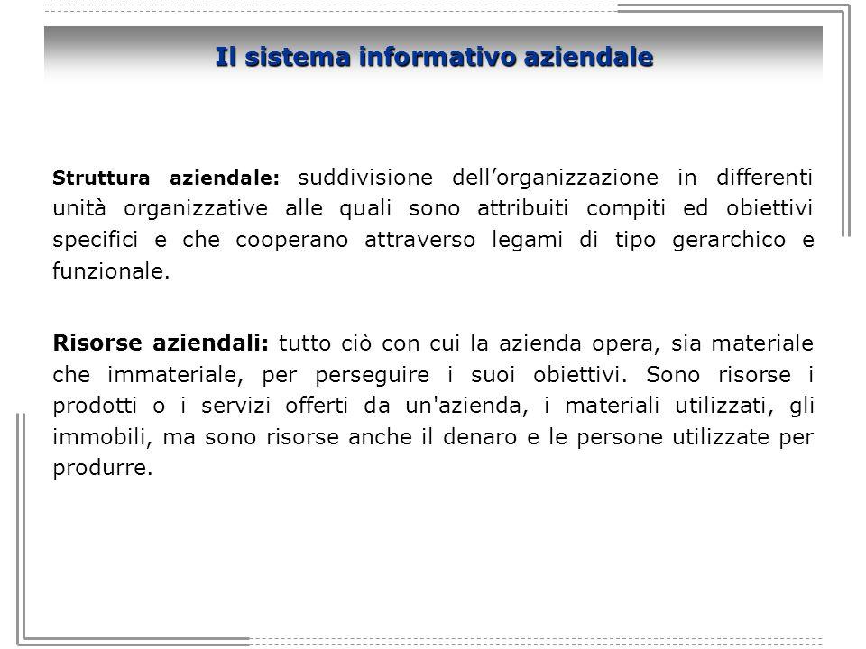 Il sistema informativo aziendale Struttura aziendale: suddivisione dellorganizzazione in differenti unità organizzative alle quali sono attribuiti com