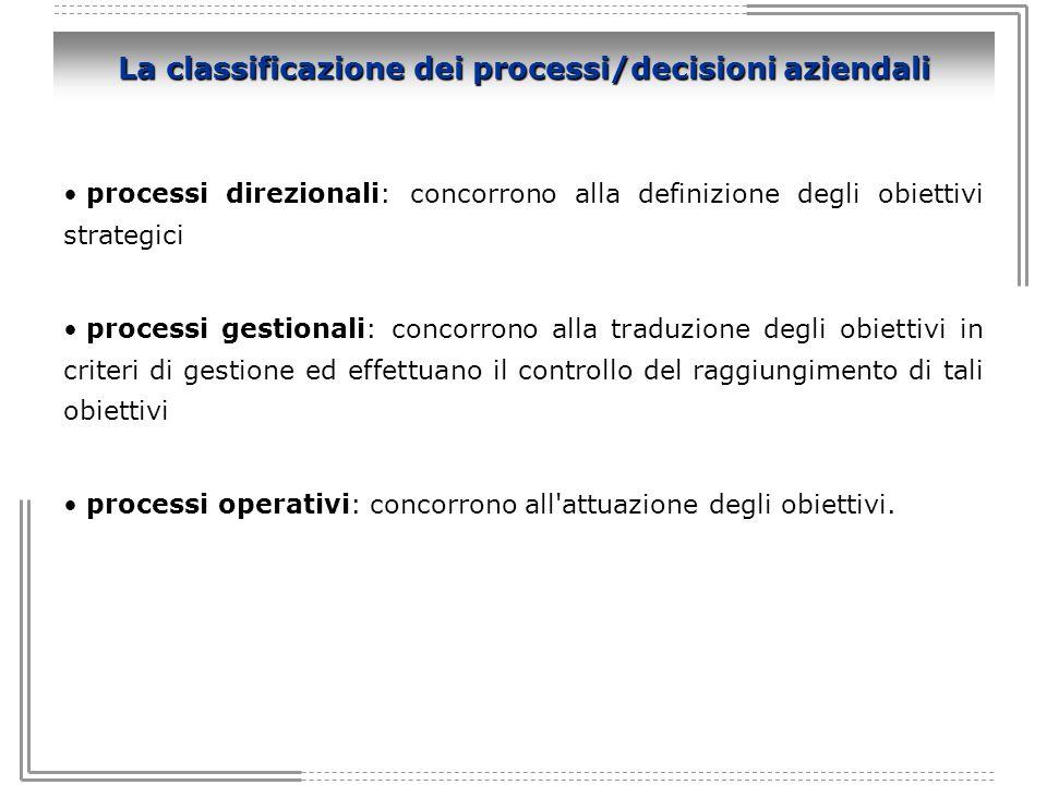 La classificazione dei processi/decisioni aziendali processi direzionali: concorrono alla definizione degli obiettivi strategici processi gestionali: