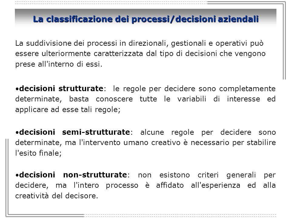 La classificazione dei processi/decisioni aziendali La suddivisione dei processi in direzionali, gestionali e operativi può essere ulteriormente carat