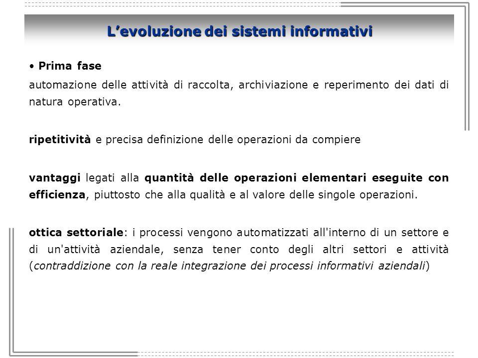 Levoluzione dei sistemi informativi Prima fase automazione delle attività di raccolta, archiviazione e reperimento dei dati di natura operativa. ripet