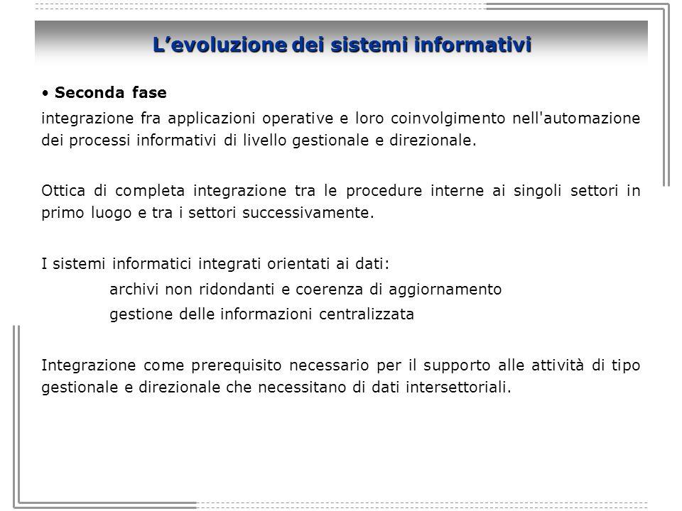 Levoluzione dei sistemi informativi Seconda fase integrazione fra applicazioni operative e loro coinvolgimento nell'automazione dei processi informati
