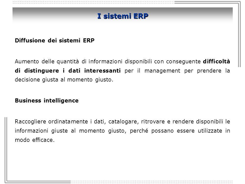I sistemi ERP Diffusione dei sistemi ERP Aumento delle quantità di informazioni disponibili con conseguente difficoltà di distinguere i dati interessa