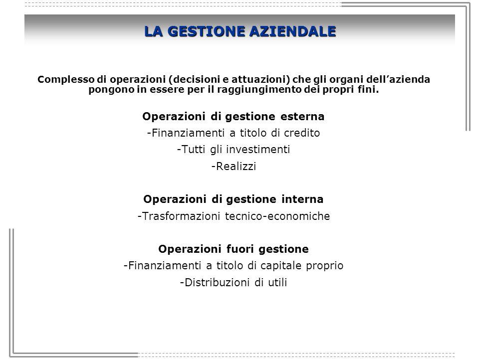 LA GESTIONE AZIENDALE Complesso di operazioni (decisioni e attuazioni) che gli organi dellazienda pongono in essere per il raggiungimento dei propri f