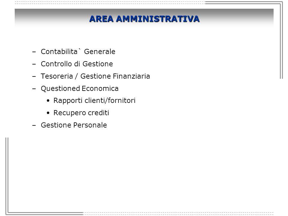AREA AMMINISTRATIVA –Contabilita` Generale –Controllo di Gestione –Tesoreria / Gestione Finanziaria –Questioned Economica Rapporti clienti/fornitori R