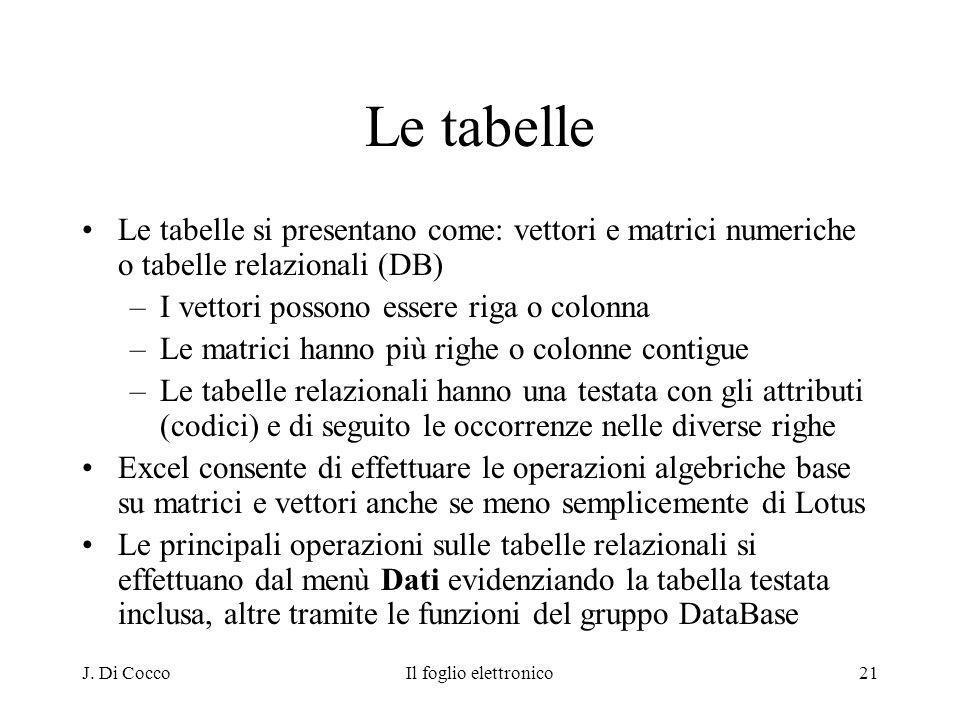 J. Di CoccoIl foglio elettronico21 Le tabelle Le tabelle si presentano come: vettori e matrici numeriche o tabelle relazionali (DB) –I vettori possono