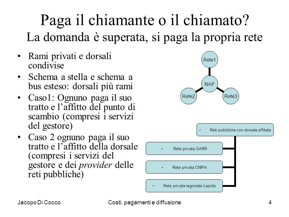Jacopo Di CoccoCosti, pagamenti e diffusione4 Paga il chiamante o il chiamato? La domanda è superata, si paga la propria rete Rami privati e dorsali c